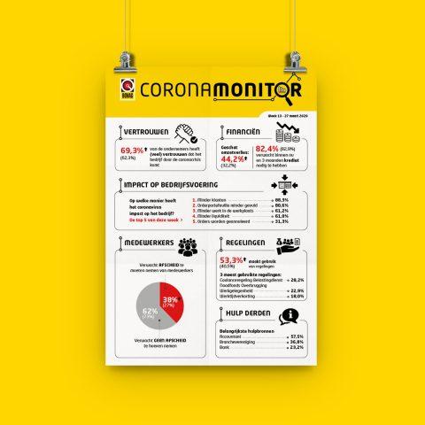 CB-Post-BOVAG-Coronamonitor2